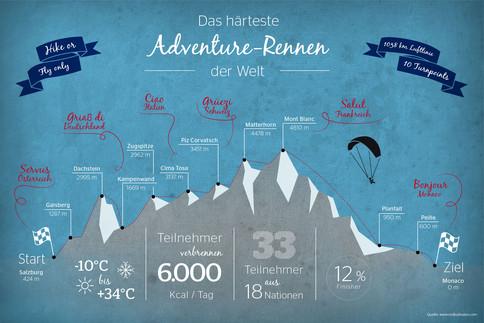 x-alps_infografik